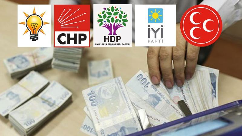 Fabrikalar kapanıyor, işsizlik artıyor, çiftçinin ürettiği elinde kalıyor... PKK'ya 92 milyon devlet yardımı